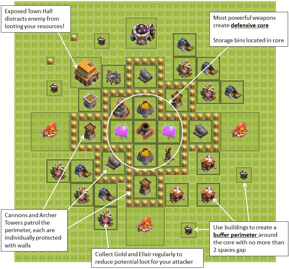 ClanMoors | Clash Of Clans | Page 3