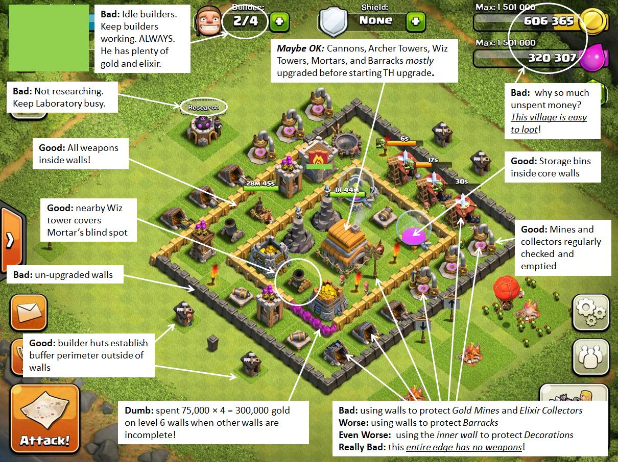 Moor S Strategy Guide Th5 Farming Base Clanmoors